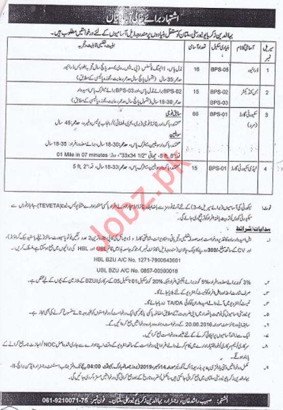 Bahauddin Zakariya University Multan BZU Multan Jobs 2019