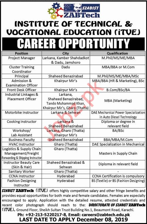 Shaheed Zulfiqar Ali Bhutto Institute of Technology Jobs
