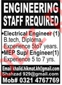 Engineering Staff Jobs 2019 in Lahore