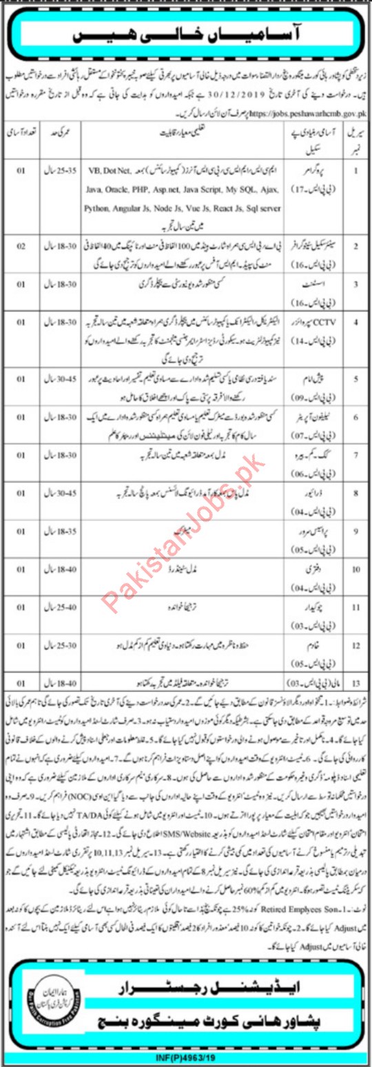 Peshawar High Court Clerical Jobs 2019