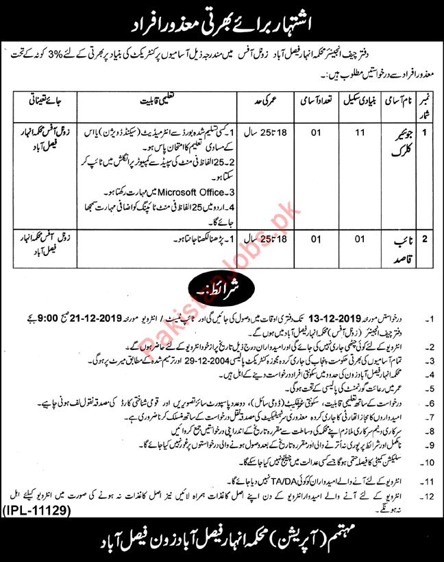 Irrigation Department Clerical Jobs 2019