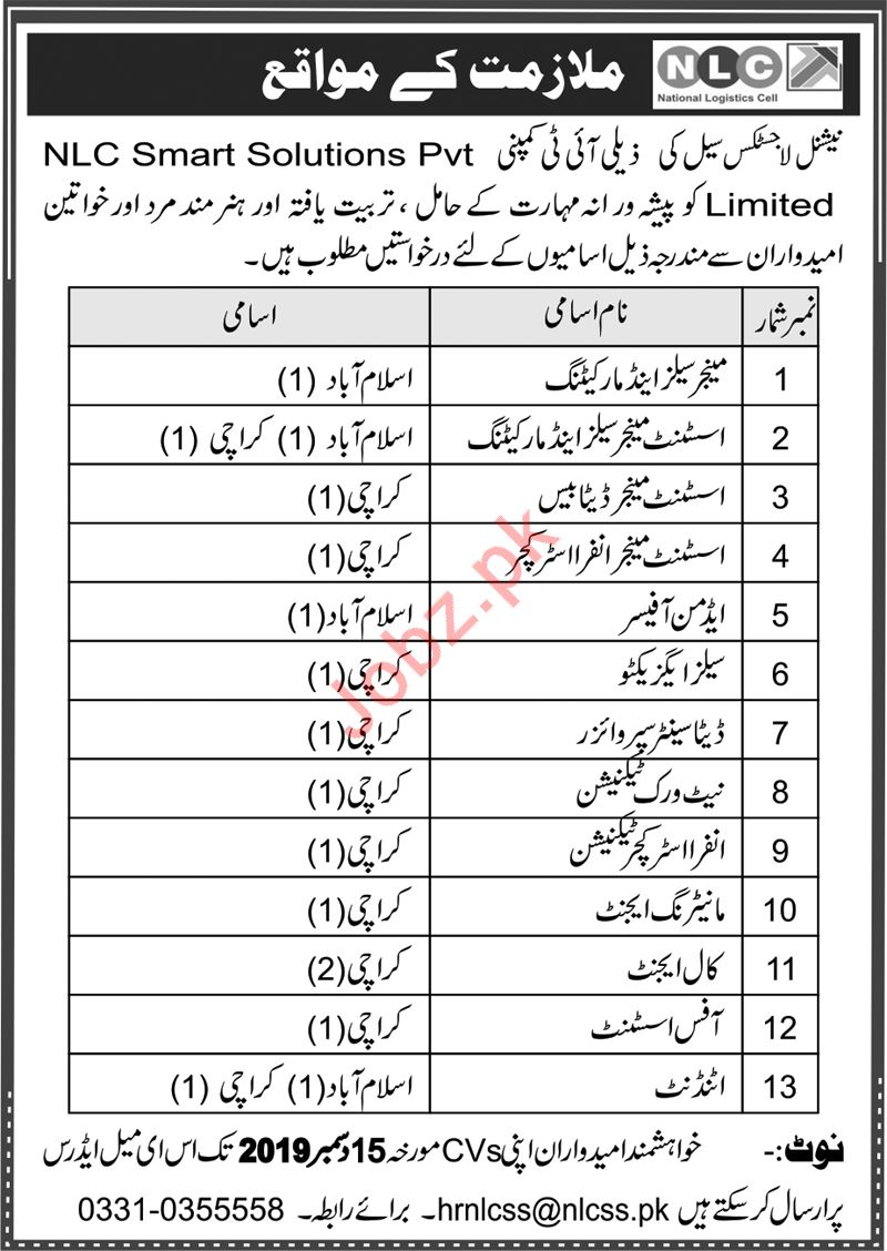Management Staff Jobs in National Logistics Cell NLC