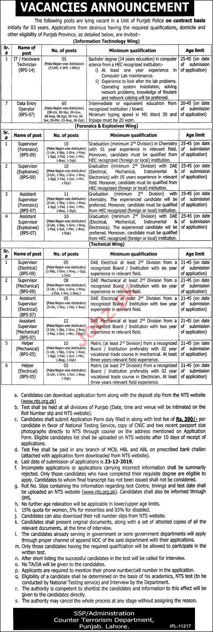 Counter Terrorism Department CTD Punjab Police Jobs via NTS
