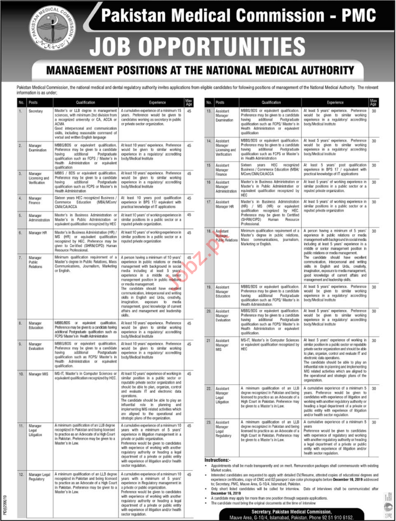National Medical Authority Jobs For Management Staff