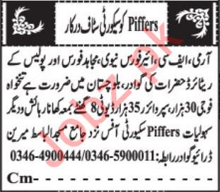 Security Staff Jobs 2019 For Quetta Balochistan