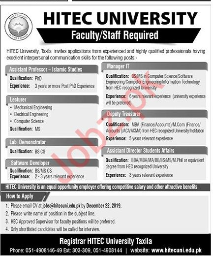 HITEC University Jobs in Taxila 2020
