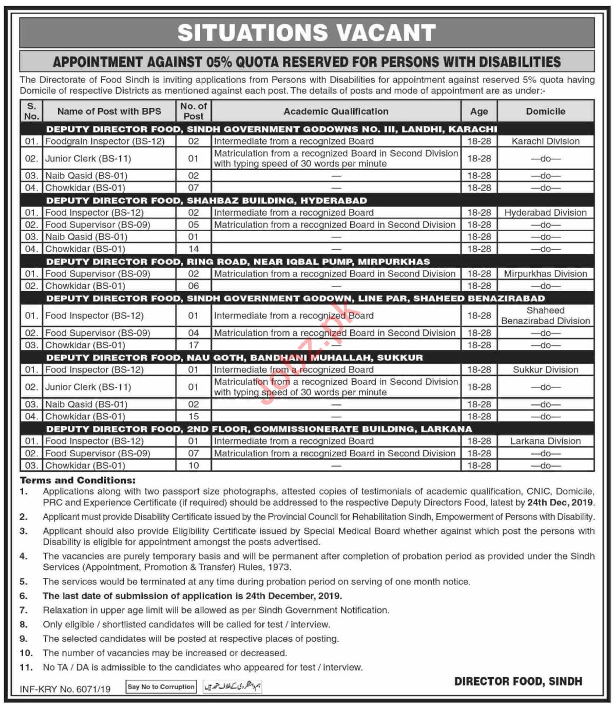 Directorate of Food Department Sindh Jobs 2020
