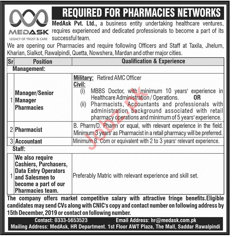 MedAsk Private Limited Management Jobs 2020