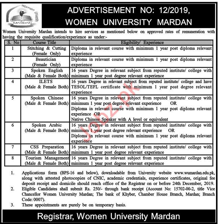 Women University Mardan Jobs 2020