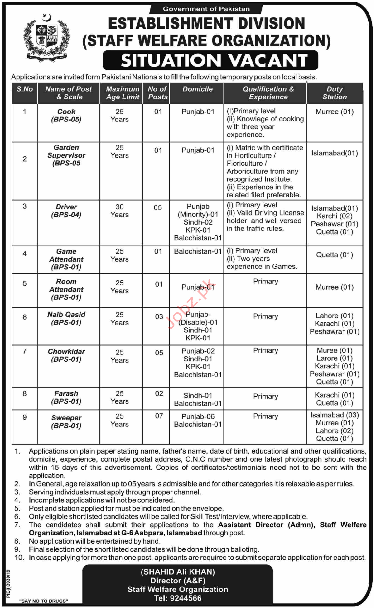 Staff Welfare Organization Govt of Pakistan Jobs 2020