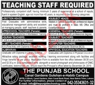 Quraan Teacher Subject Teacher Jobs in Lahore