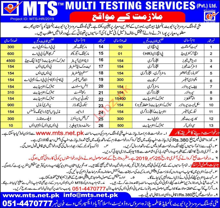 Multi Testing Services MTS Islamabad Jobs