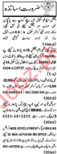 Nawaiwaqt Sunday Classified Ads 8th Dec 2019 for Teachers