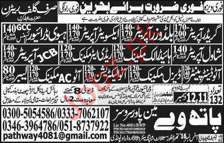 Construction & Technical Staff Jobs 2019 in Bahrain