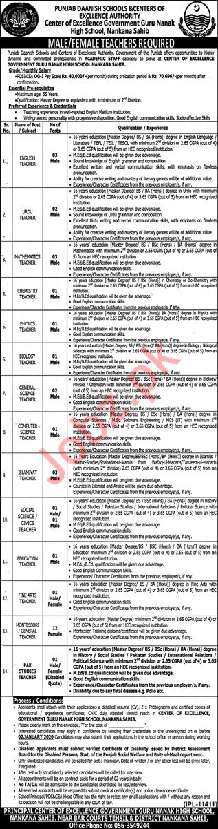 Punjab Daanish Schools & Center of Excellence Authority Jobs