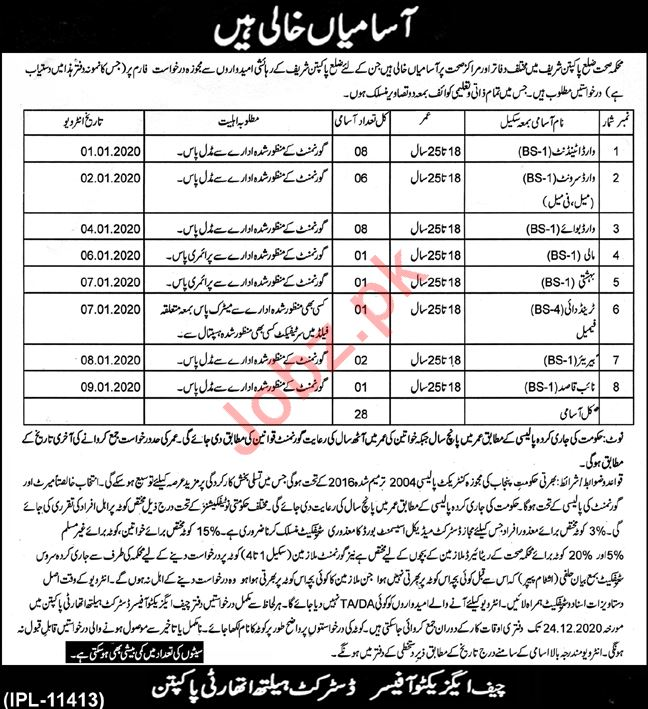 Health Department Jobs 2019 in Pakpattan