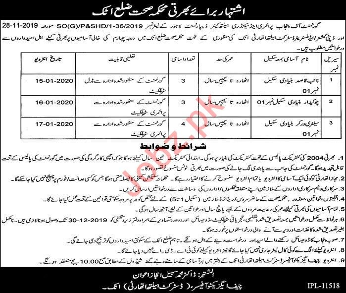 District Health Authority DHA Clerical Jobs 2020