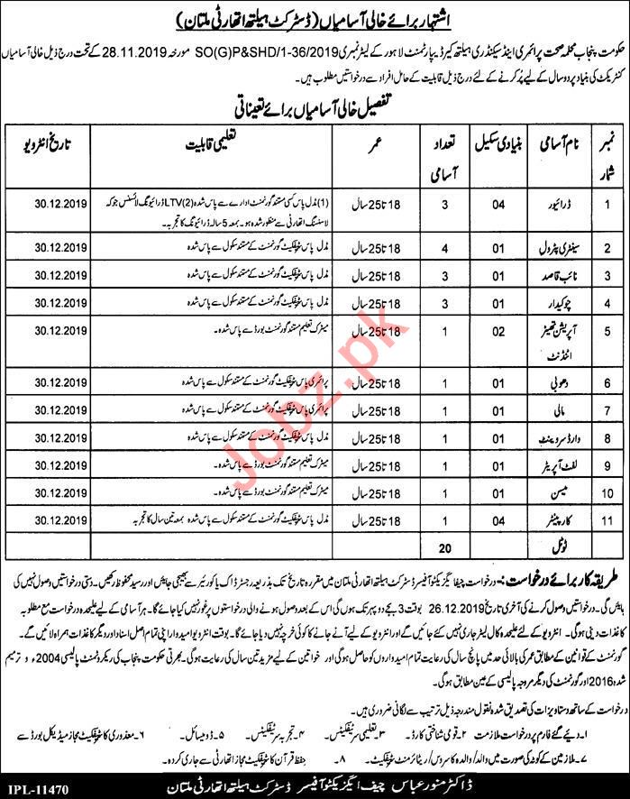 District Health Authority DHA Multan Jobs 2020