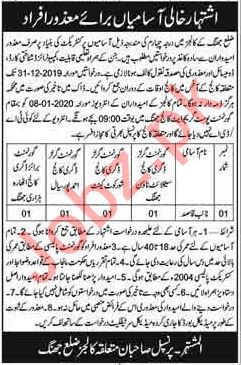 Government Colleges Jobs For Disabled Persons