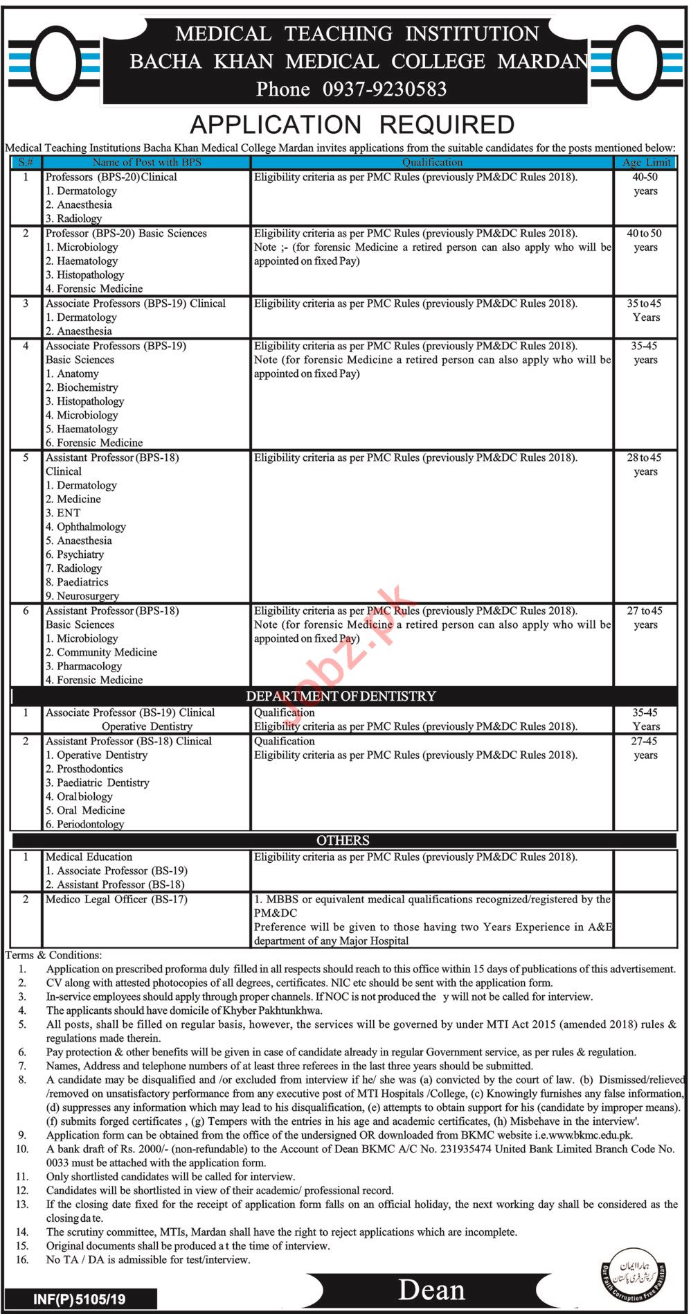 Bacha Khan Medical College Jobs 2020