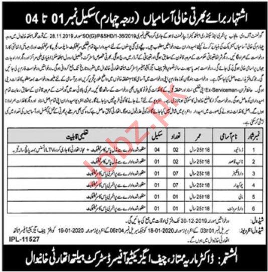 District Health Authority DHA Khanewal Jobs 2020