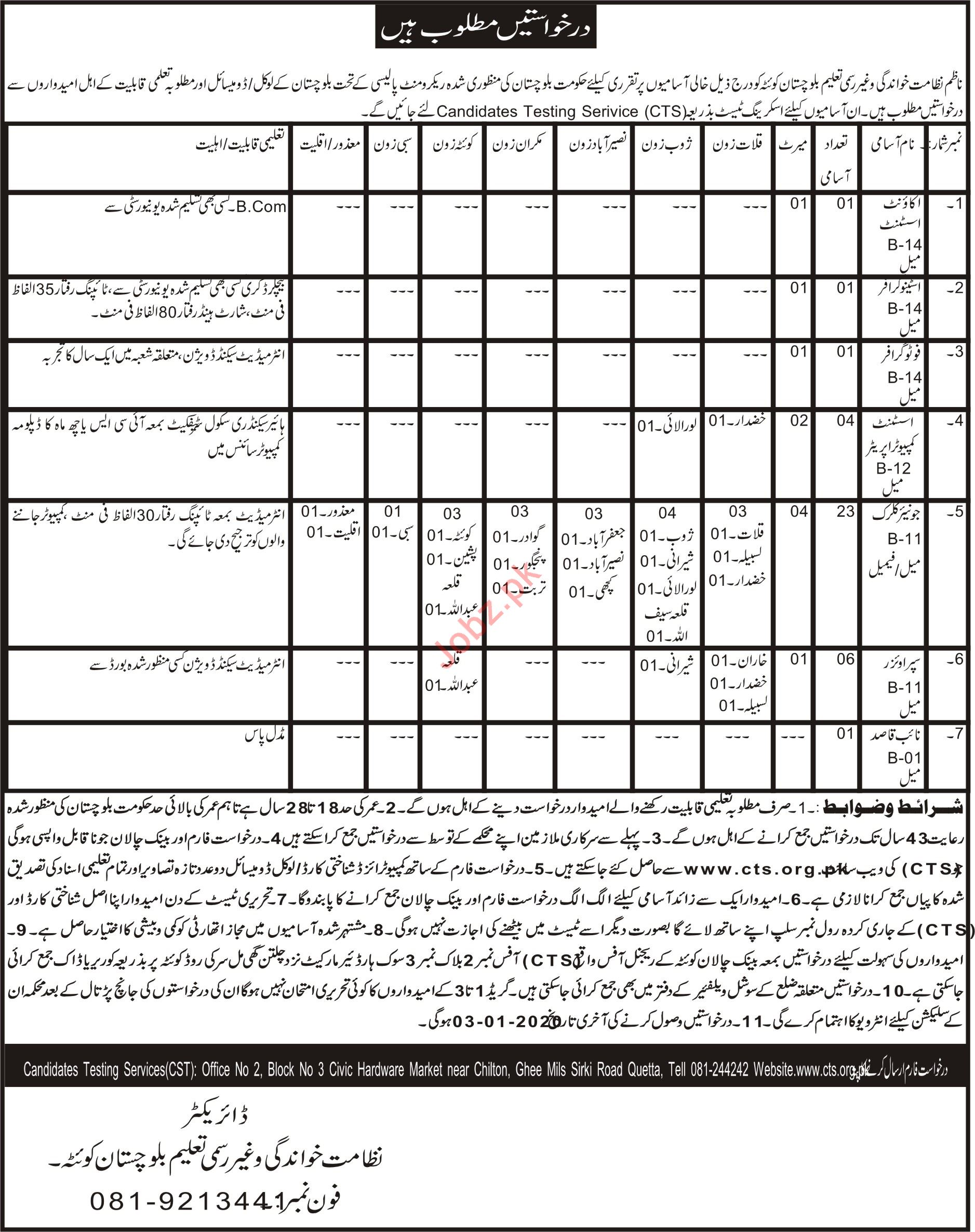 Literacy & Non-Formal Basic Education Department Jobs 2020