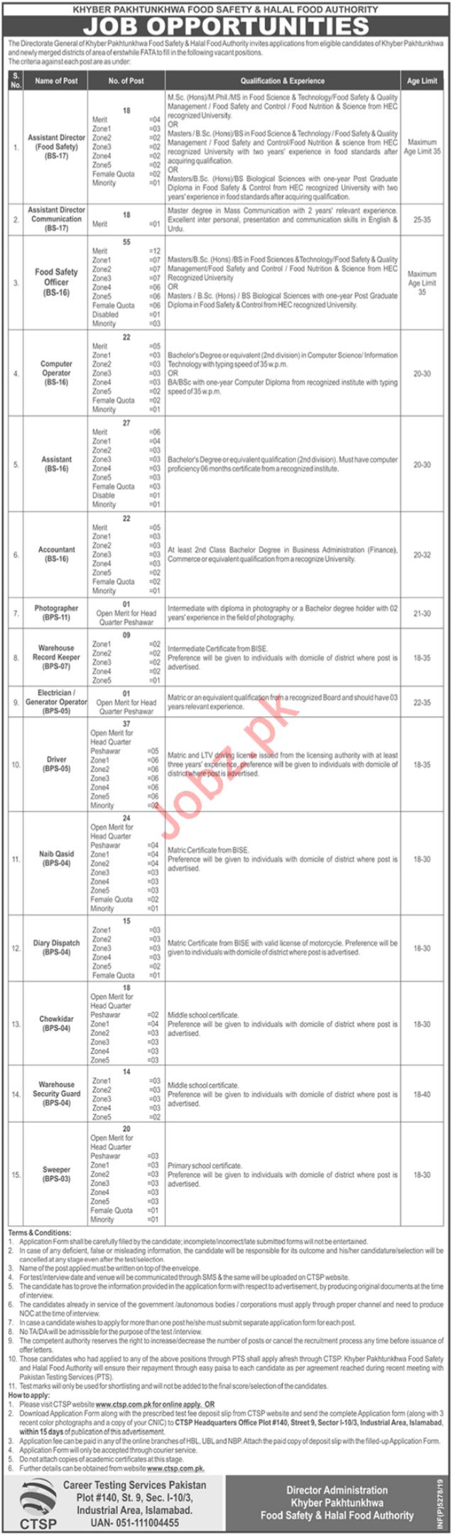 KPK Food Safety & Halal Food Authority Jobs 2020 Via CTSP
