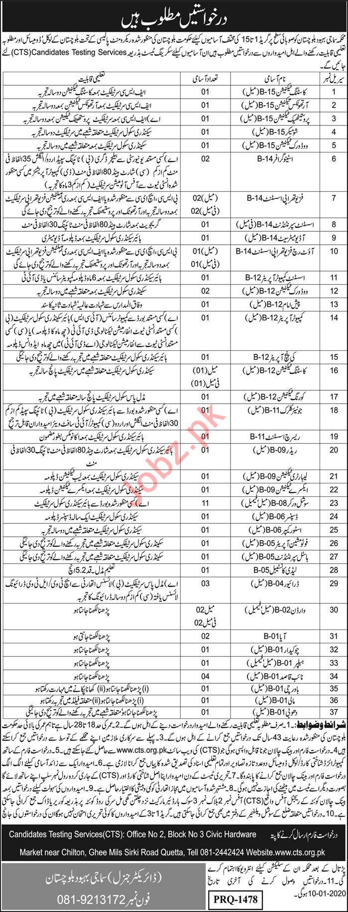 Directorate General Social Welfare Balochistan Jobs 2020