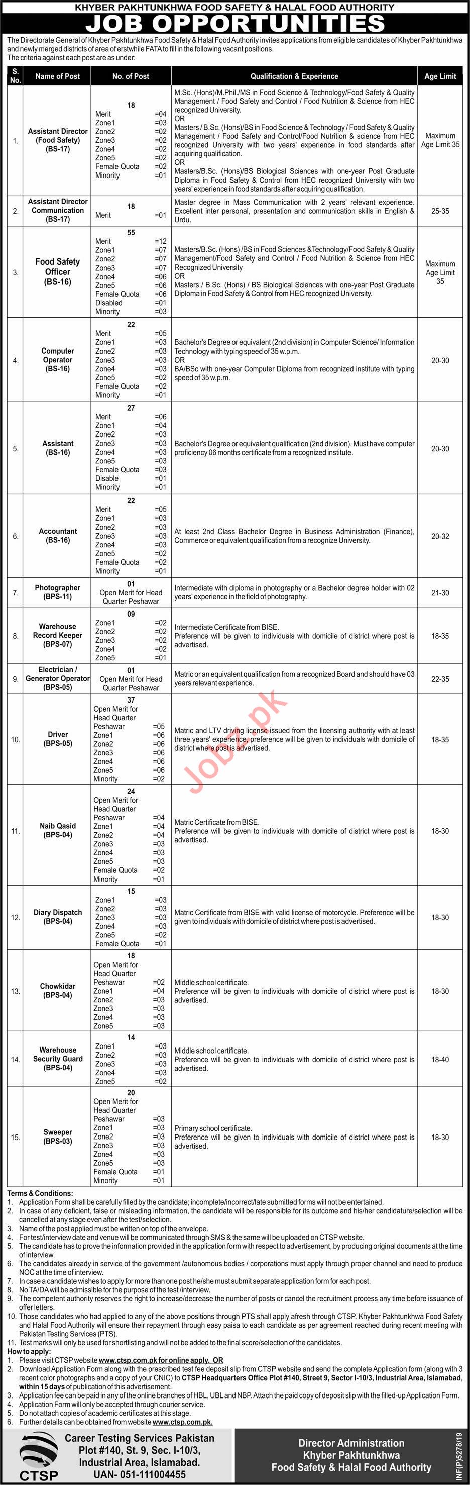 Management Jobs in KPK Food Safety & Halal Food Authority