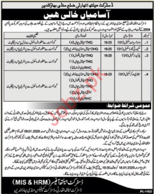 District Health Authority DHA Class IV Jobs 2020