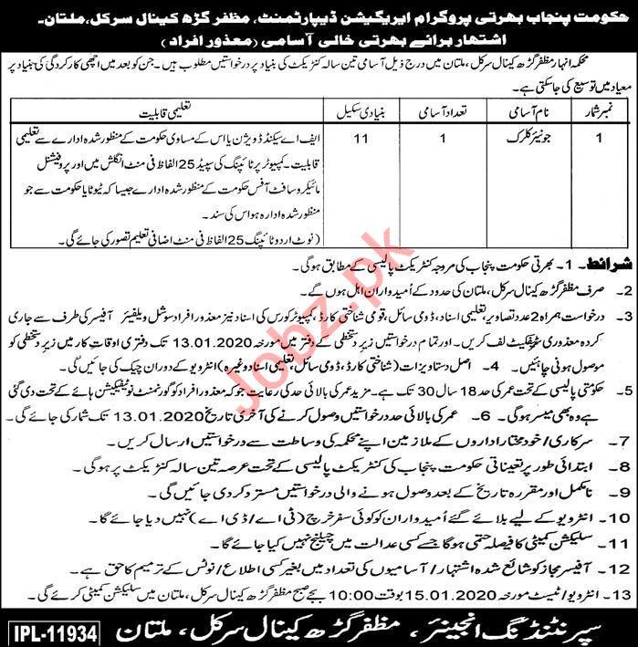 Irrigation Department Muzaffargarh Jobs 2020