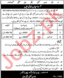 Town Committee Tatlay Aali Jobs 2020 for Sanitary Worker