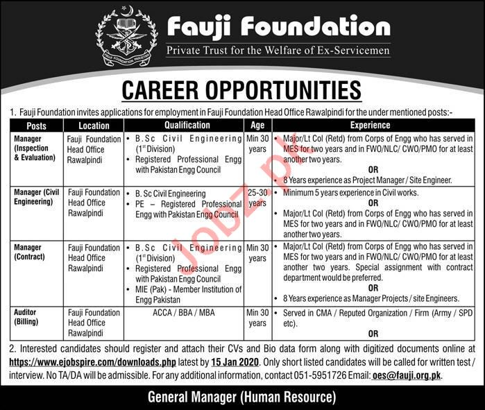 Fauji Foundation Rawalpindi Career Opportunities 2020