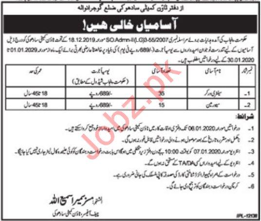 Town Committee Office Jobs 2020 in Gujranwala