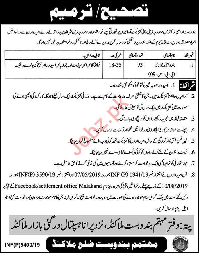 Land Reclamation Department Jobs 2020 in Malakand KPK
