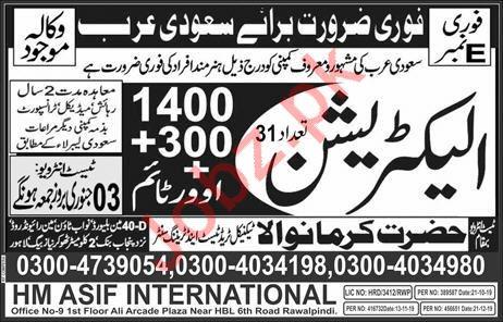 Electrician Job 2020 For Saudi Arabia