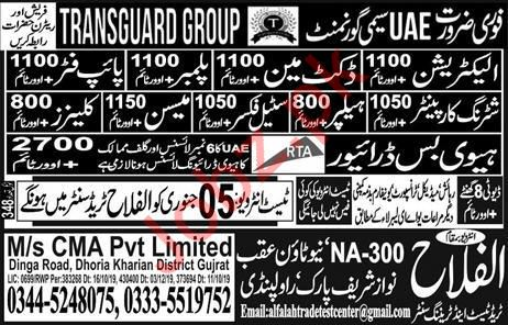 Transguard Group Jobs 2020 For United Arab Emirates UAE