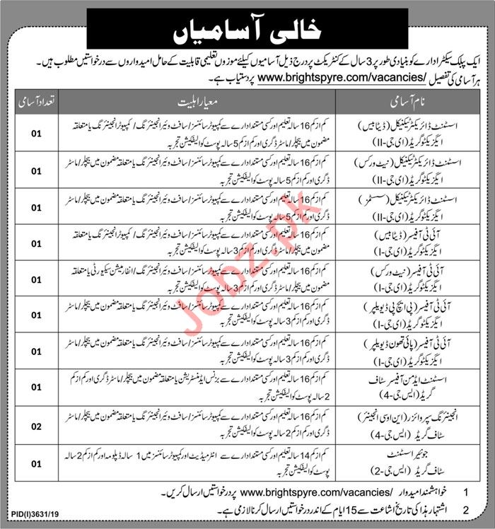 Public Sector Organization IT Staff Jobs 2020