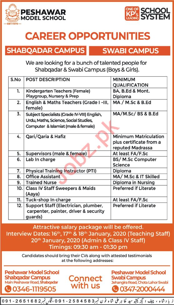 Teaching & non Teaching Staff Jobs in Peshawar Model School