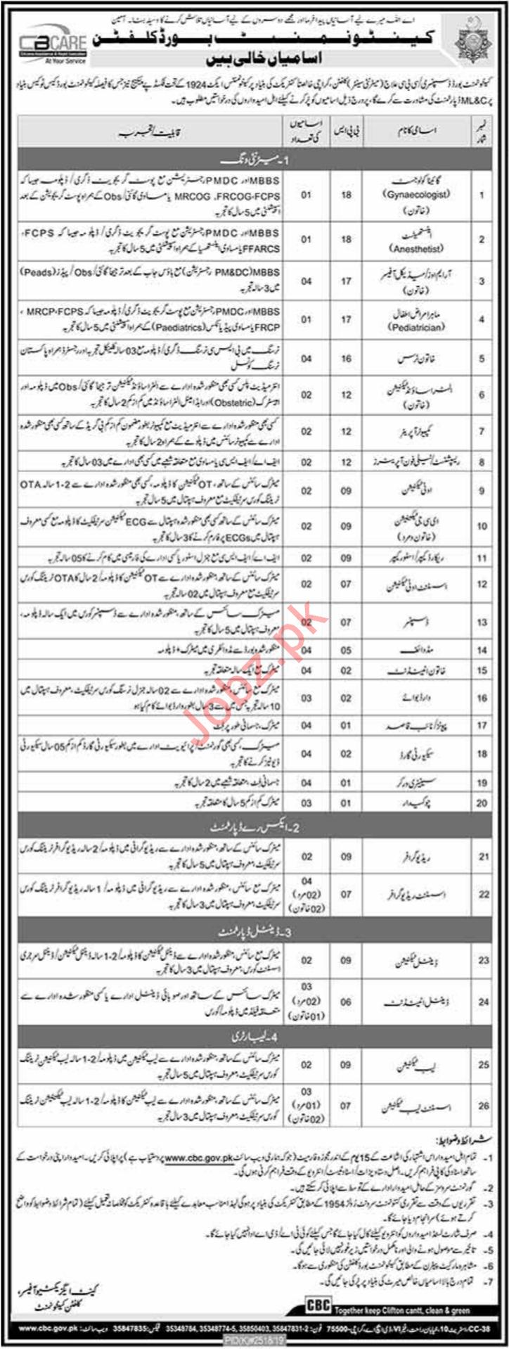 CBC Dispensaries & Maternity Center Karachi Jobs 2020
