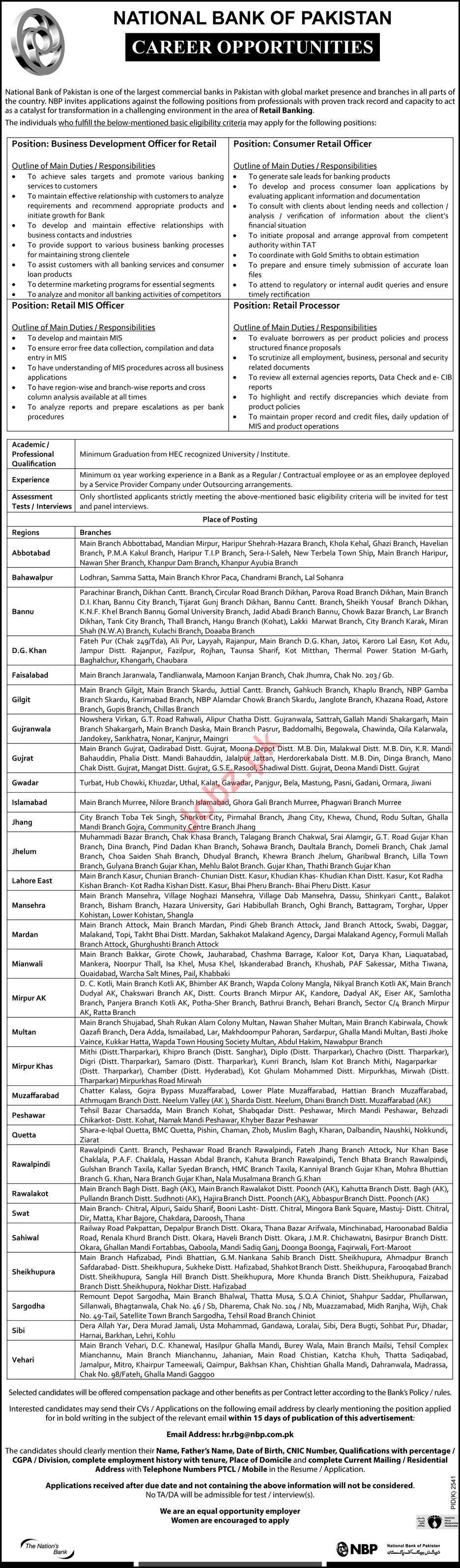 National Bank of Pakistan NBP Jobs 2020