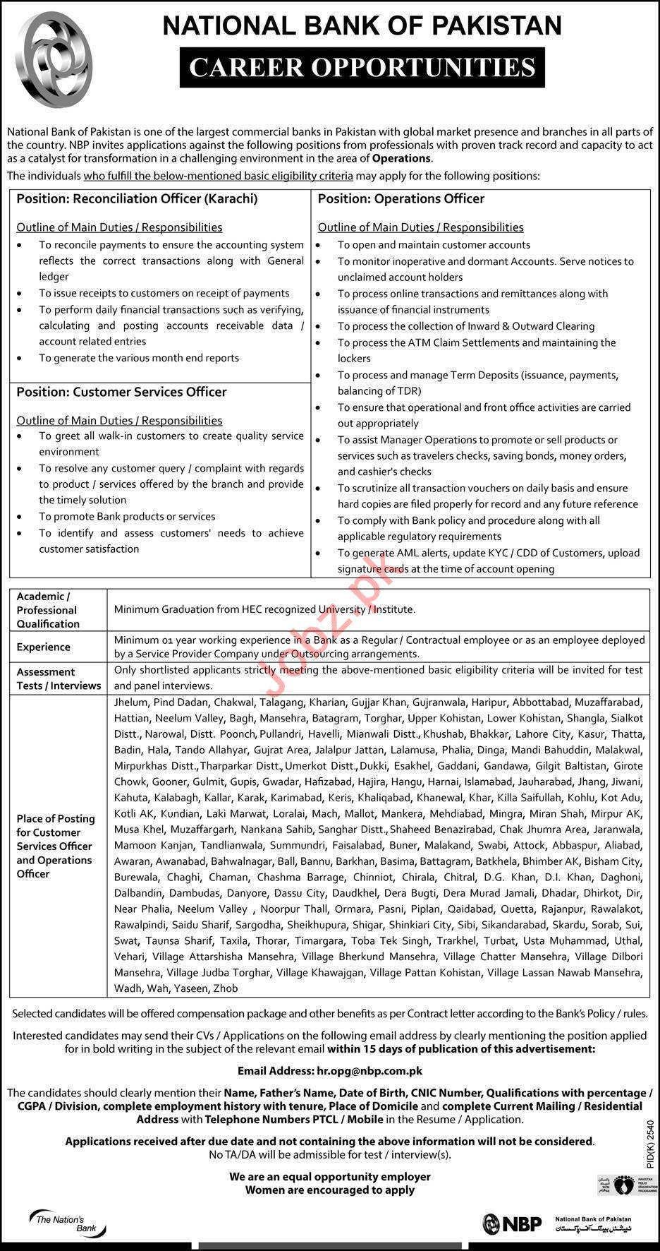 NBP National Bank of Pakistan Jobs 2020