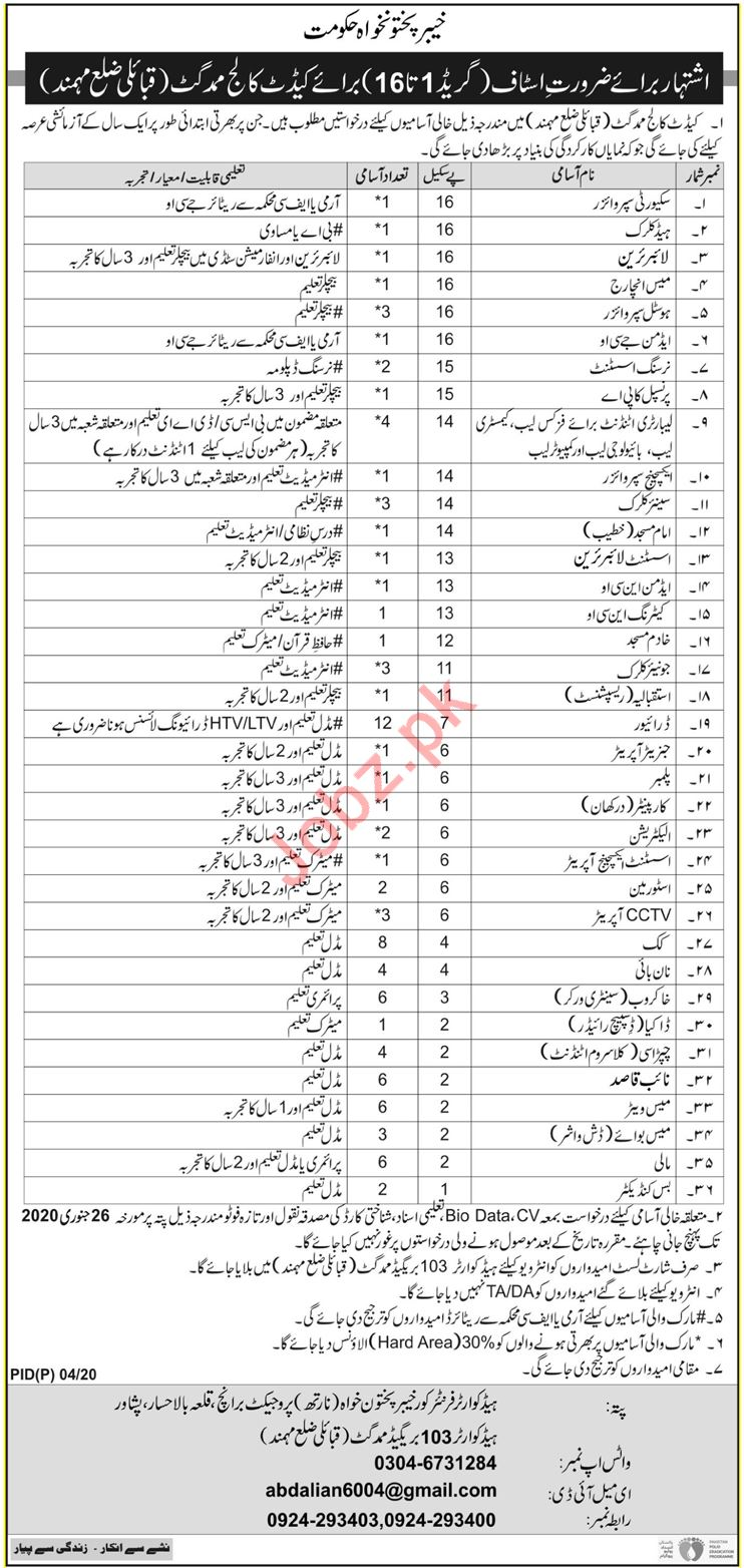 Non Teaching Staff Jobs in Cadet College Mamad Ghat