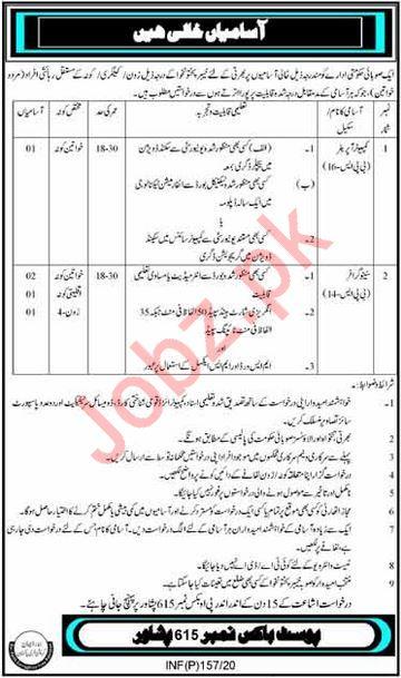 Public Sector Organization Peshawar Jobs 2020