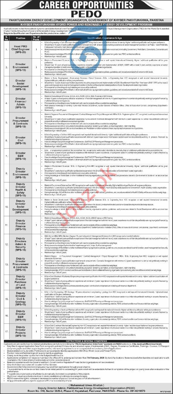 Pakhtunkhwa Energy Development Organization PEDO Jobs