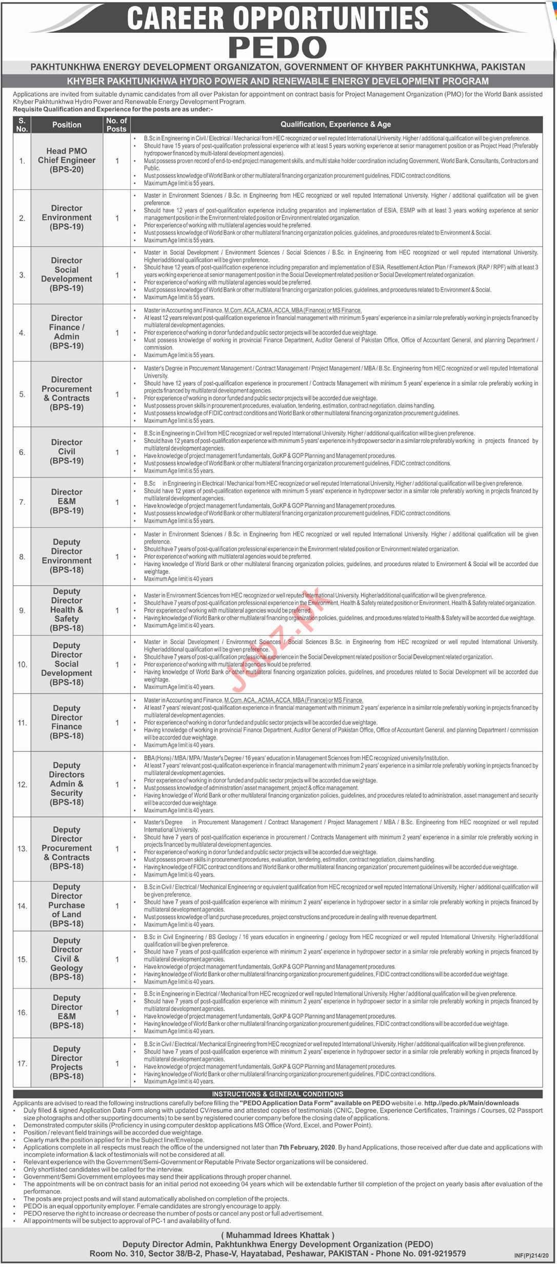 Pakhtunkhwa Energy Development Organization PEDO Jobs 2020