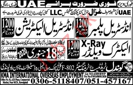 Technical Staff Jobs in UAE