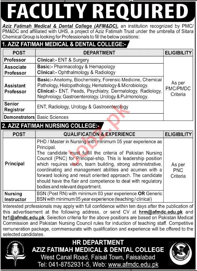 Aziz Fatimah Medical & Dental College Faculty Jobs 2020