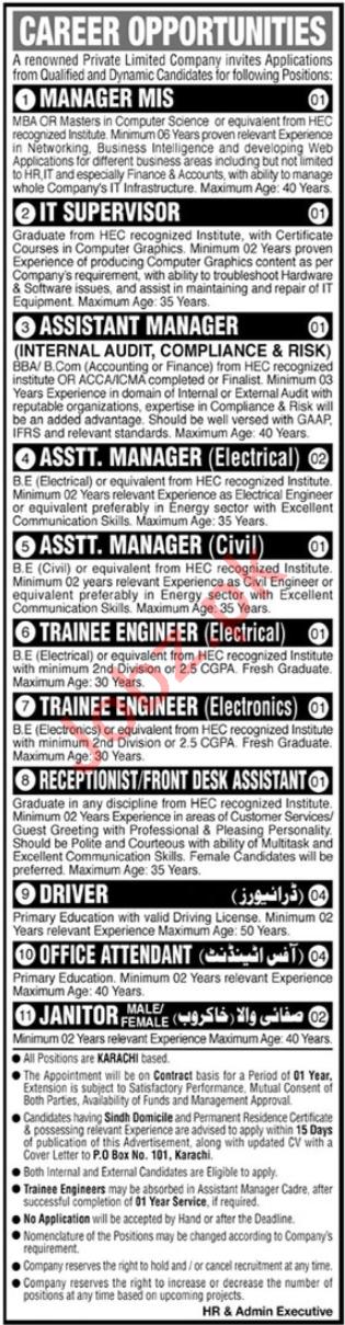 Private Company Jobs 2020 in Karachi
