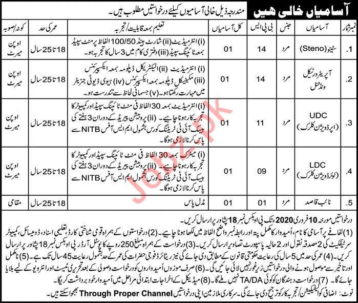 P O Box 18 Peshawar Jobs 2020